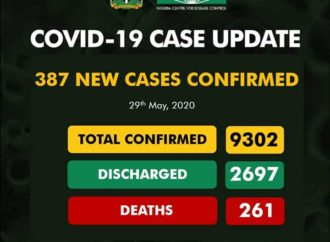 NCDC confirms 387 new COVID-19 cases, toll hits 9,302