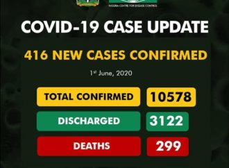Lagos exceeds 5,000 as Nigeria records 416 new Covid-19 cases